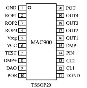 mac900_tssop20
